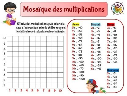 Jeu éducatif à imprimer: mosaïque des multiplications