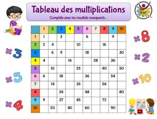 Jeu éducatif pour apprendre les multiplications