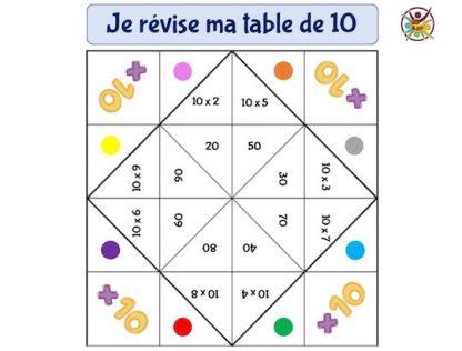 j'apprends les tables de multiplication jusqu'à 10