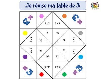 cocotte en papier pour apprendre la table de 3