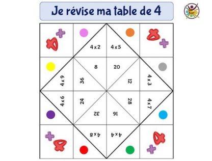 Jeu éducatif pour apprendre la table de 4