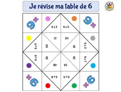 Apprendre en jouant ses tables de multiplication