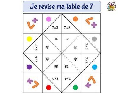 jeu à imprimer: table de multiplication pour enfants