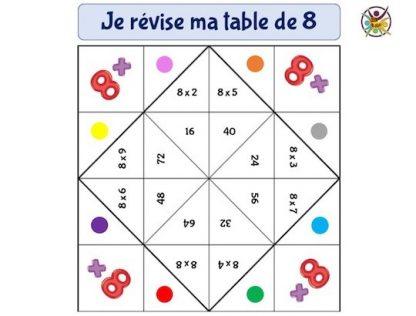 Réviser sa table de 8 en s'amusant