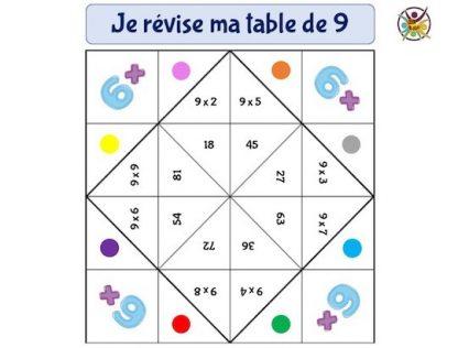 cocottte en papier pour apprendre la table de 9