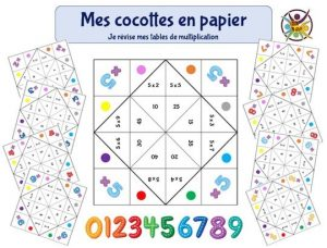 Je révise mes tables de multiplication