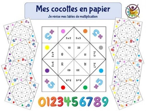 Je révise mes tables de multiplication
