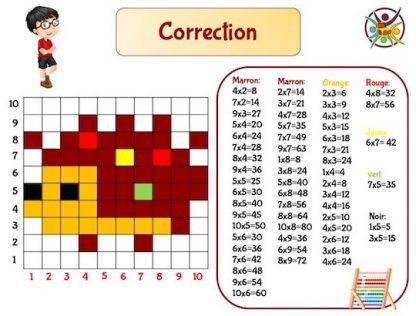 Jeu pour apprendre les tables de multiplication en s'amusant